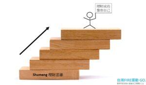 shumeng理財思維圖