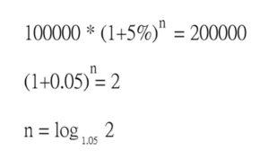 72法則簡化公式