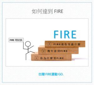 如何40歲達到FIRE優質生活