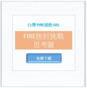 FIRE挫折挑戰思考圖